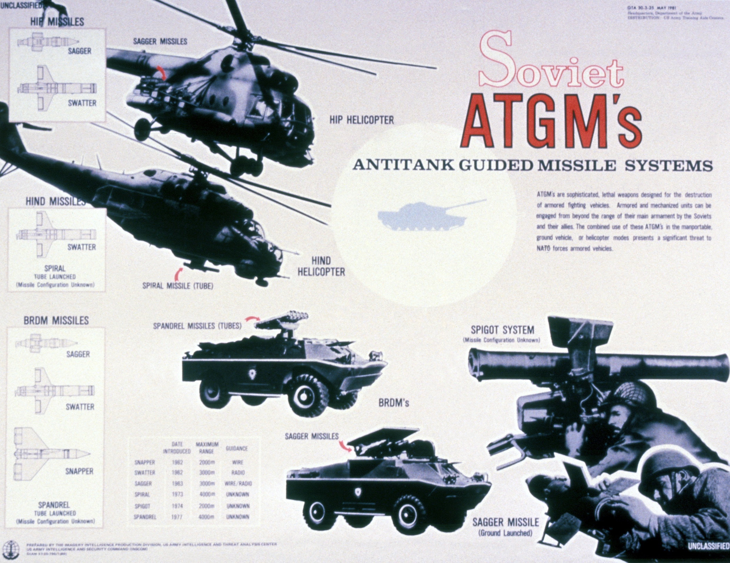 how do helicopters work with File Soviet Atgm's on Dina Powell Leaving Wh Post National Security Aide as well Watch besides Western Linemen Take Air as well 8196511181 moreover Too Much Influence.