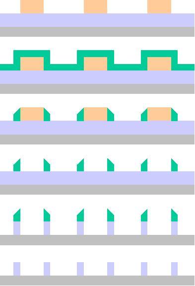 Spacer Patterning Wikipedia Amazing Patterning Definition