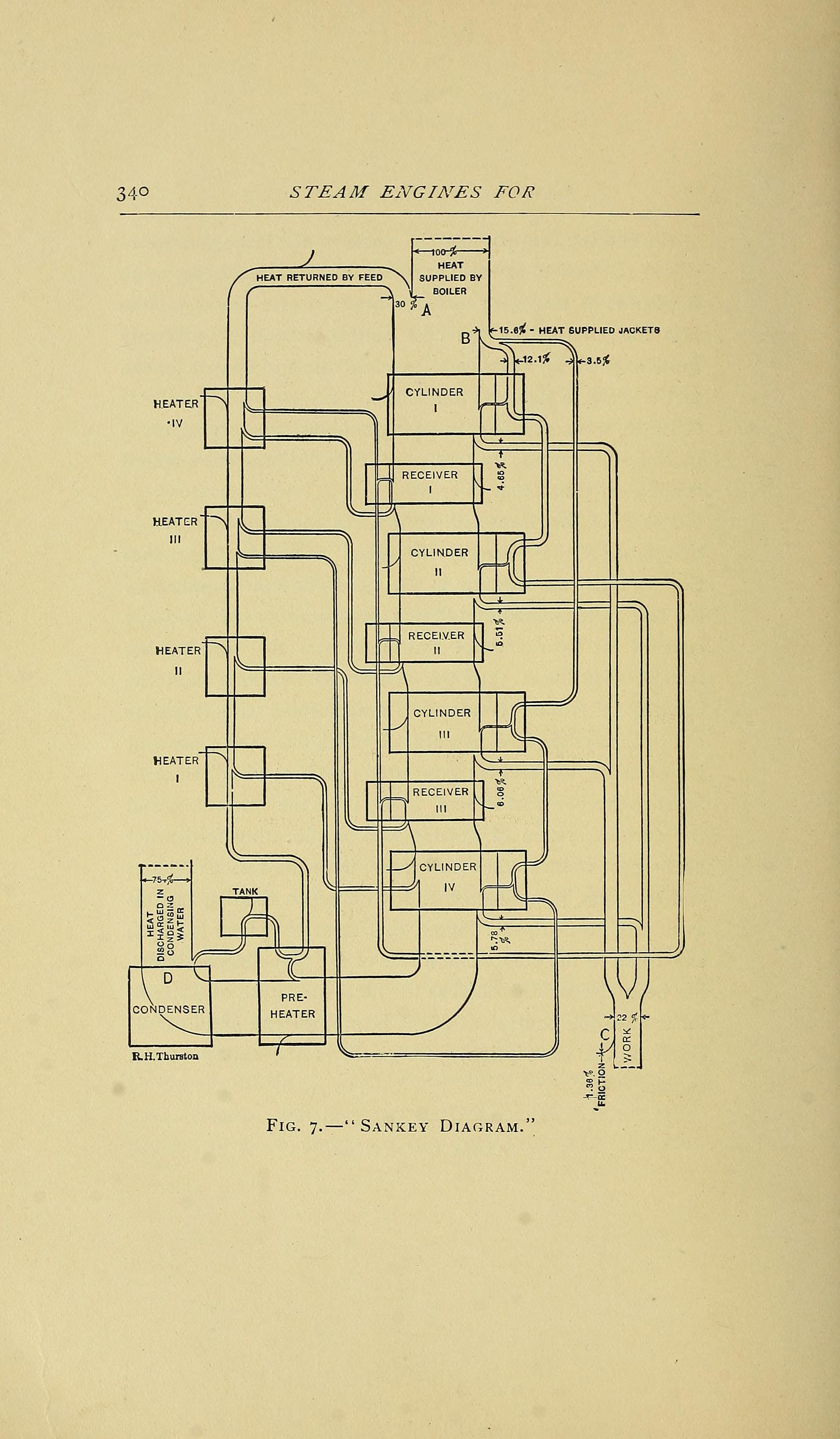 File:Stationary steam engines, simple and compound; especially as adapted  to light and
