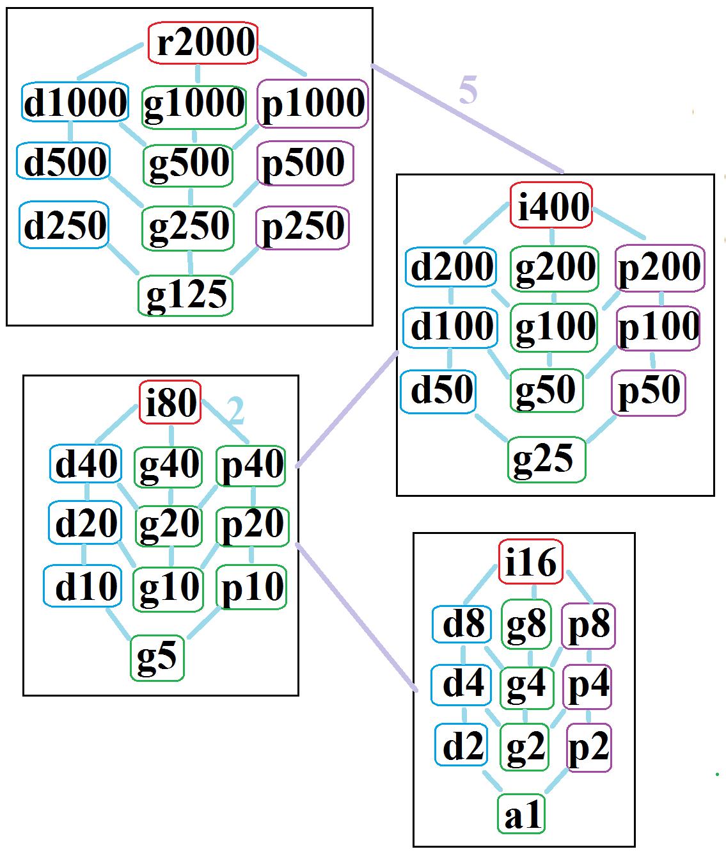 Filesymmetries of chiliagong wikimedia commons filesymmetries of chiliagong ccuart Images
