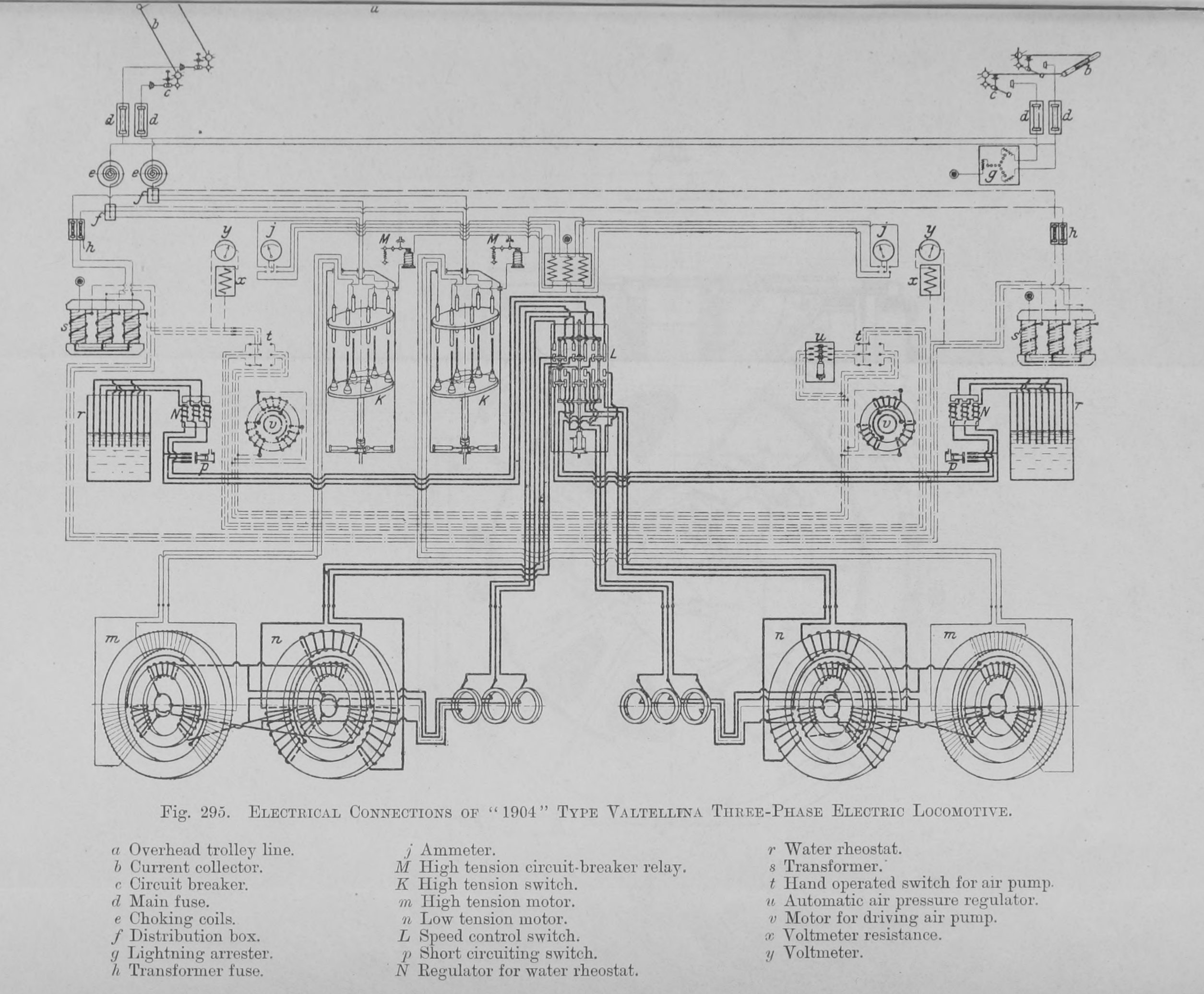 File:295. \'1904\' Valtellina locomotive - electrical connections.jpg ...