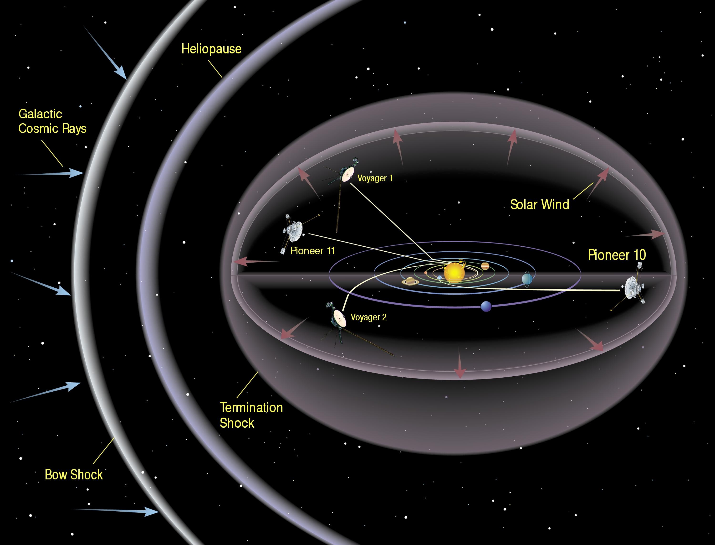 Espacio interestelar: Un pequeño cohete estudiará sus límites.