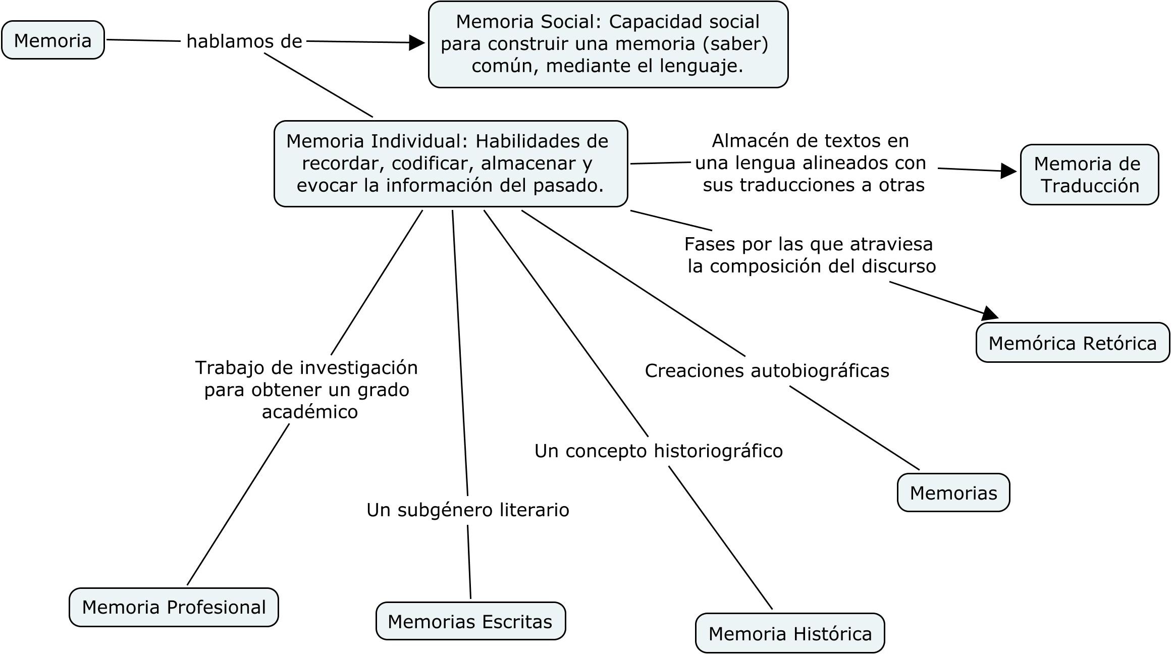 Calaméo - La Tecnología Educativa En La Educación Especial (2)