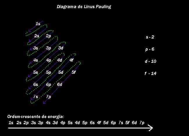 Física Atômica Wikipédia A Enciclopédia Livre