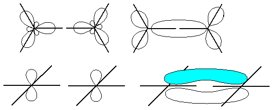 Fájl:Double bond orbital picture.png