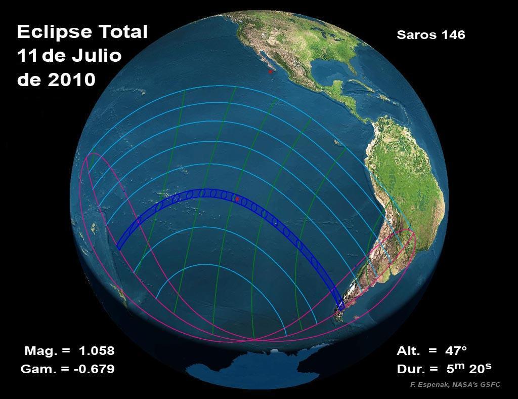Eclipse total del 11 de julio de 2010