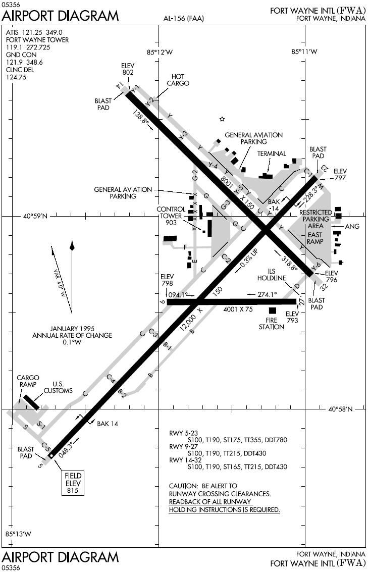 fort wayne international airport