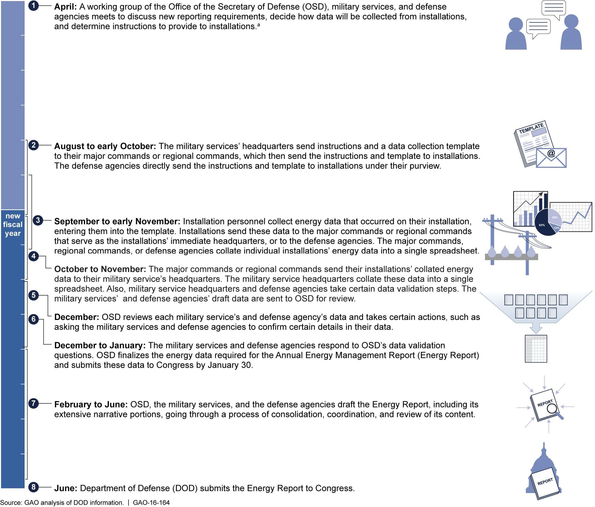 Die Rollen in der Gesellschaft free essay writing service