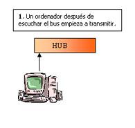 Imagen:HUB_1.jpg