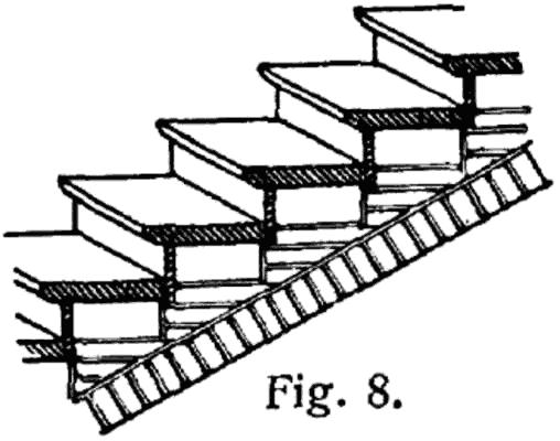 Treppenstufe Wikipedia