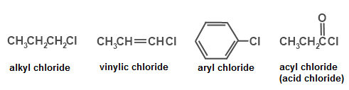 File Organohalogen Chlorides Png Wikimedia Commons