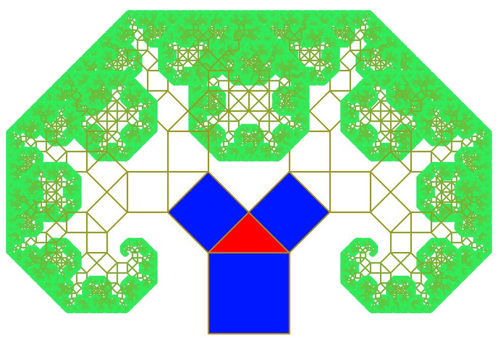 Beispiel Pythagoras