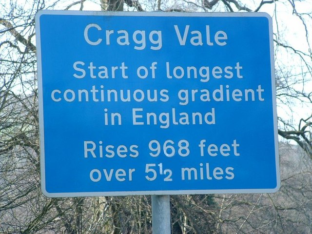 Sign_for_Cragg_Vale_gradient_-_geograph.org.uk_-_1516646.jpg