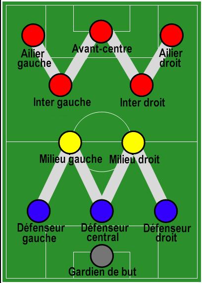 Tactique_football_WM.png