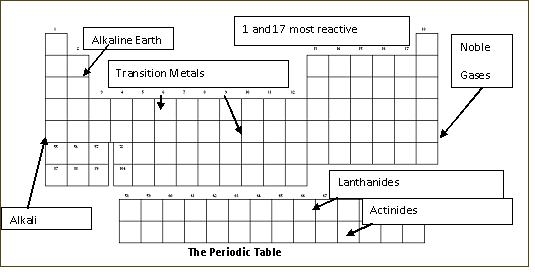 Filethe periodic tableg wikimedia commons filethe periodic tableg urtaz Image collections