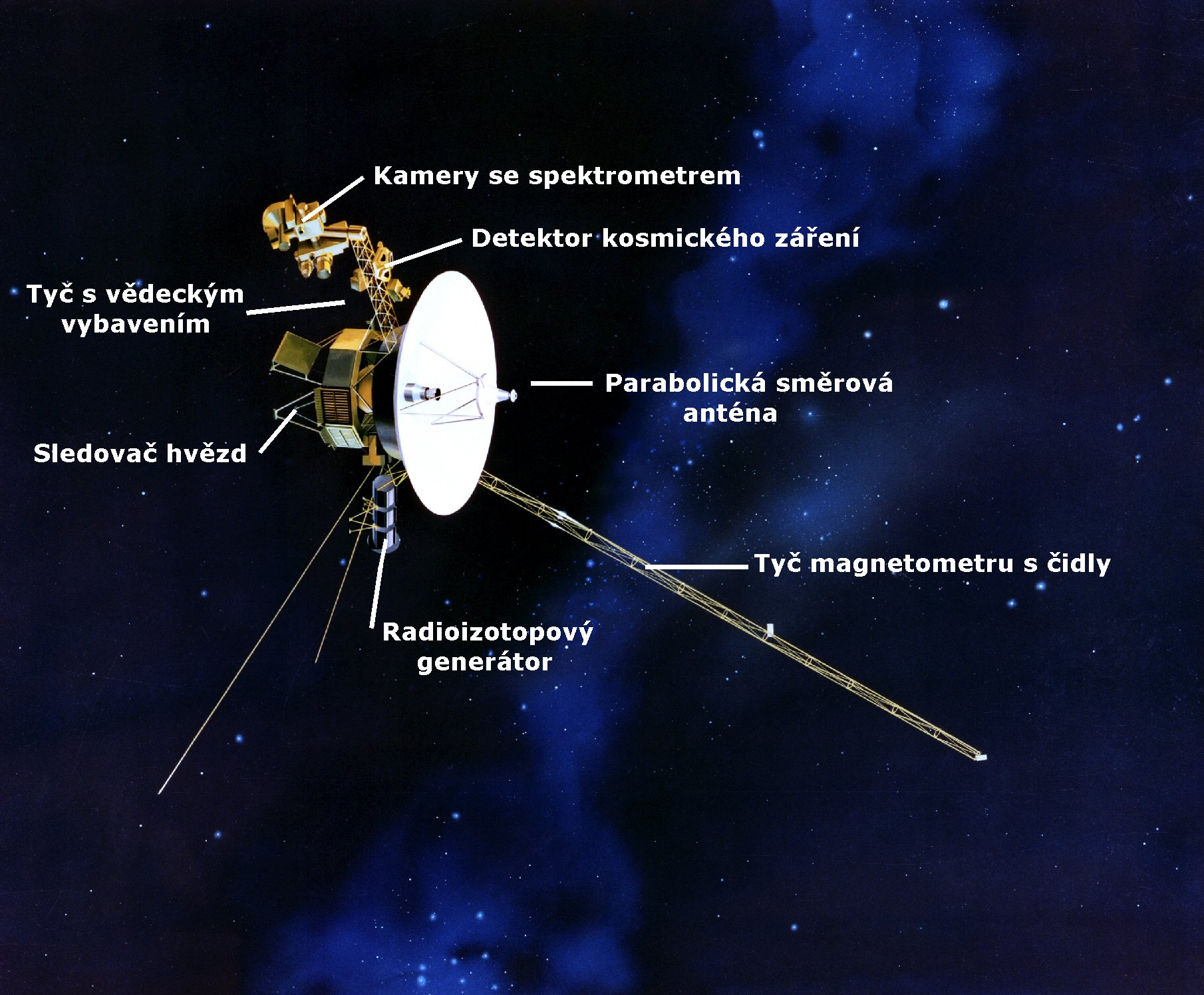voyager space mission - photo #17