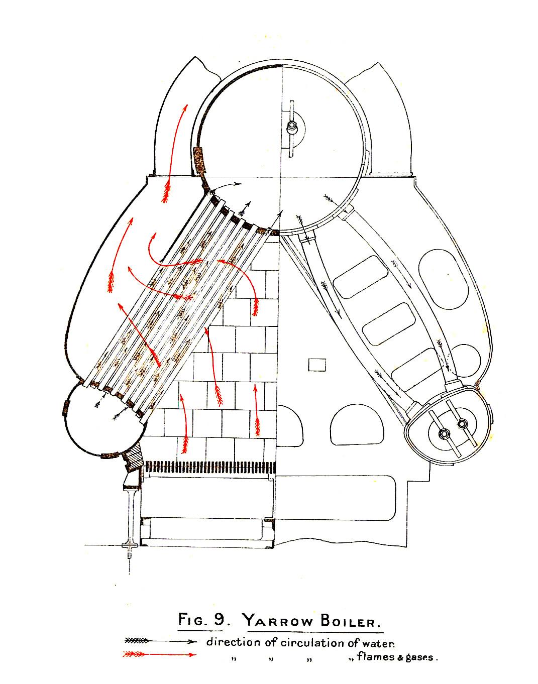 leslie steam valves pdf