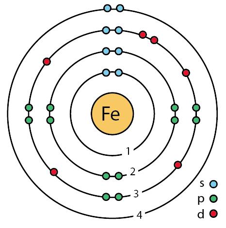 Fe Bohr Diagram Complete Wiring Diagrams