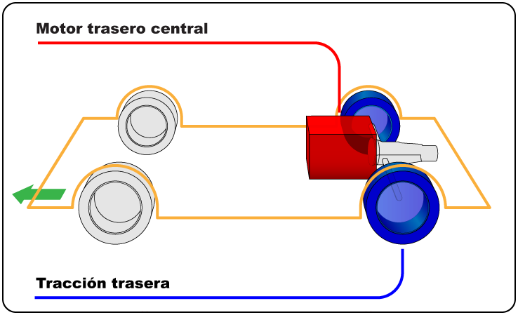 Archivo:Automotive diagrams 05 Sp.png - Wikipedia, la ... on engineering drawing, euler diagram, organizational chart, automotive photography, sankey diagram, venn diagram, automotive illustrations, automotive prints, mind map, automotive displays, technical drawing, automotive concepts, concept map, circuit diagram, automotive wiring, automotive quotes, automotive brochures, block diagram, automotive parts, automotive fonts, automotive artwork, automotive articles, automotive blueprints, automotive magazines, automotive steering and suspension systems, automotive charts, system context diagram, automotive history, automotive books, computer network diagram, data flow diagram, automotive animation,