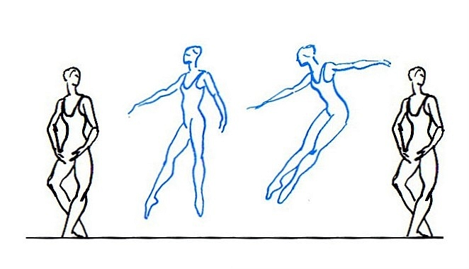 Image Result For Coloring Pages Ballerina