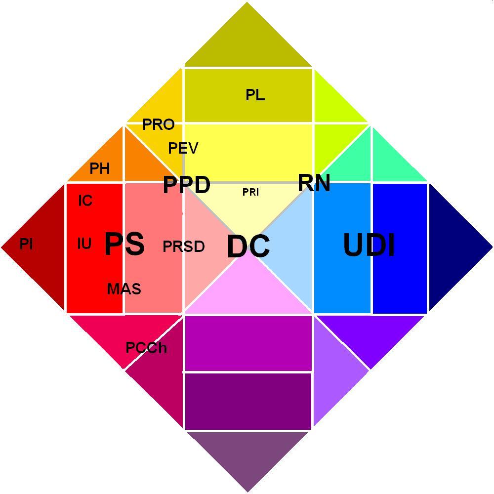 Description Diagrama de Nolan Partidos políticos de Chile (2013).JPG