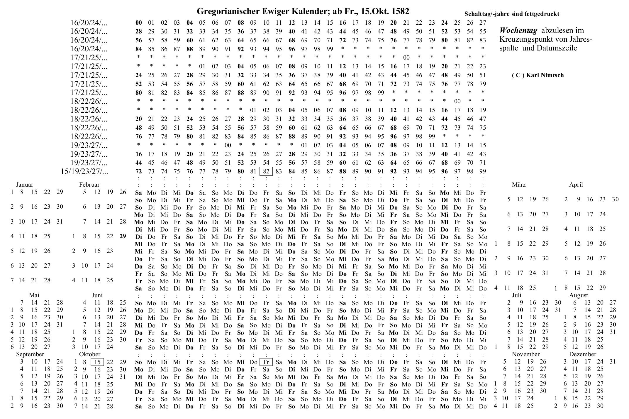 ewigen kalender