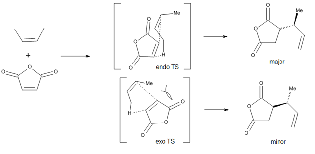 Figure 6. Endo preference for the ene reaction