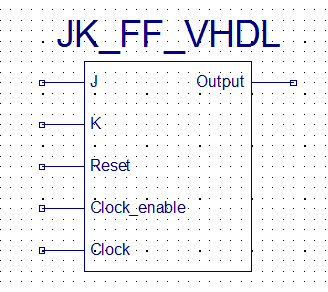 VHDL for FPGA Design/JK Flip Flop - Wikibooks, open books