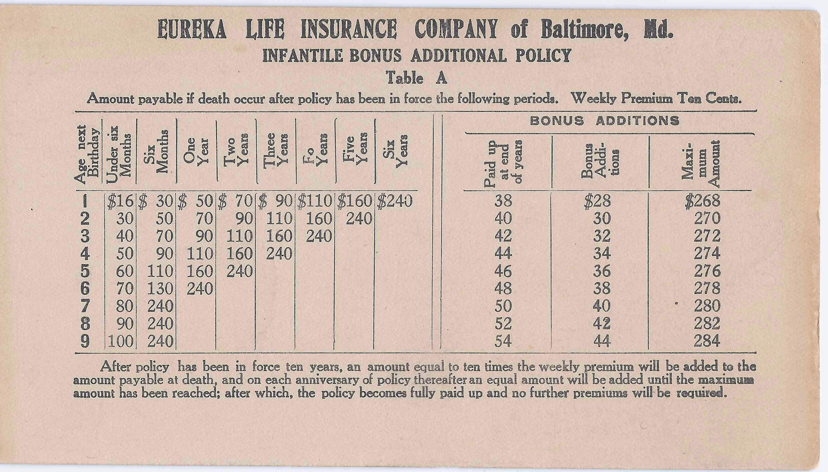 Tiaa Cref Life Insurance Quote May 2015  Best Insurance For Life