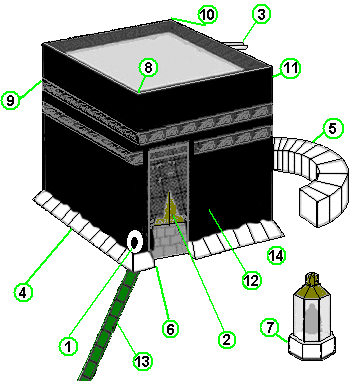 File Kaaba Png Wikimedia Commons