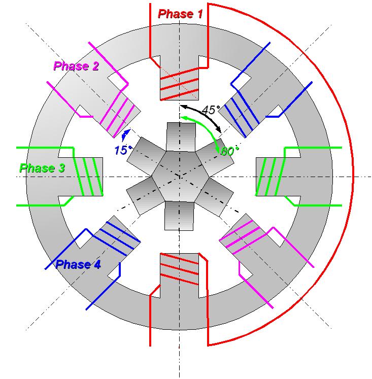 Stappenmotor Wikipedia
