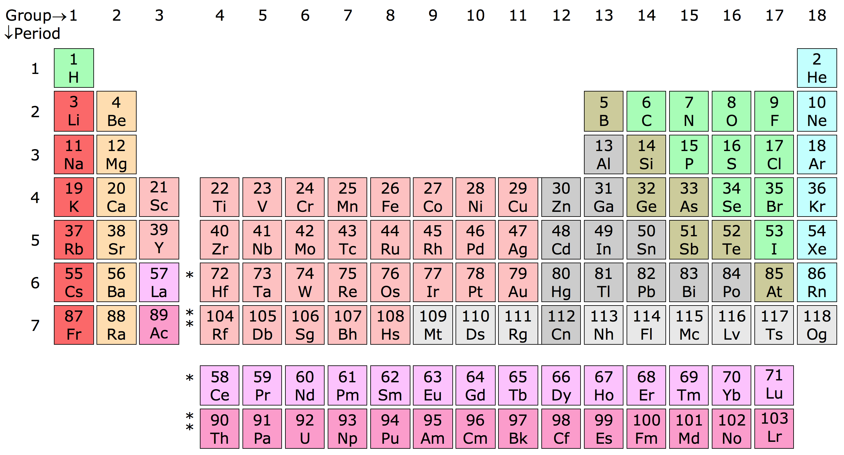 Where Is Sulfur In The Reactivity Series Quora