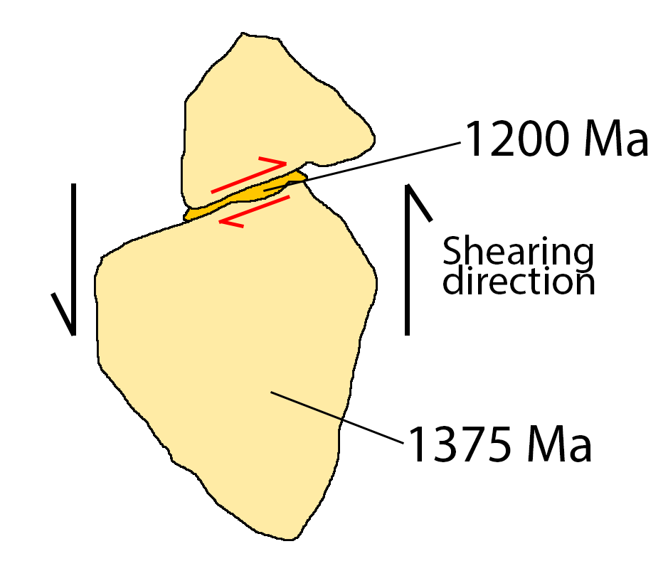 Fileschematic Diagram Showing Monazite Fractureg Wikimedia Commons
