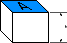 Square Prism Labeled.png