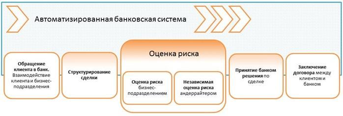 Потребительский кредит минск без справок и поручителей