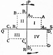 EB1911 - Geometry Fig. 39.jpg