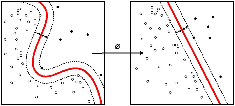 Wikipedia image