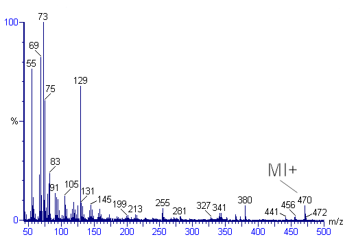 Mass fragmentation pattern for brassicasterol at 70eV on a Fisons MD800 mass spectrometer