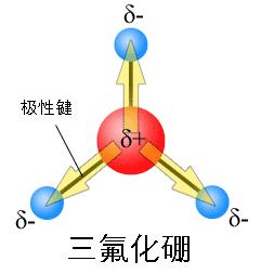 三角形的三氟化硼分子。尽管3根键都是极性键,但分子是非极性分子。因为分子对称,正负电荷中心重合了。