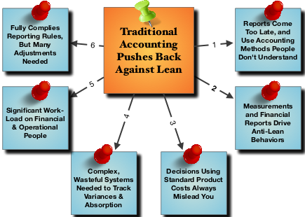 accounting standards and their importance Disclosure of accounting policies is important because many accounting standards this standard also defines how these entities can change their accounting.