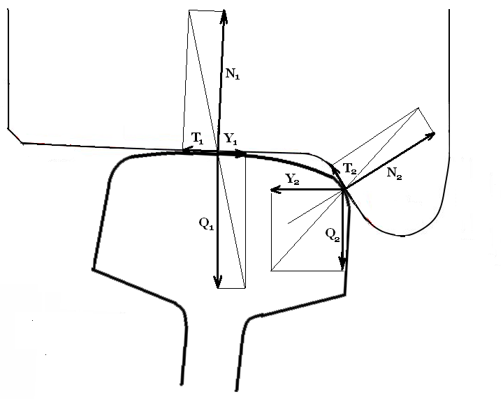 wheel rail contact thesis Analysis of a three-dimensional railway vehicle-track  analysis of a three-dimensional railway vehicle-track system and development  the wheel-rail contact.