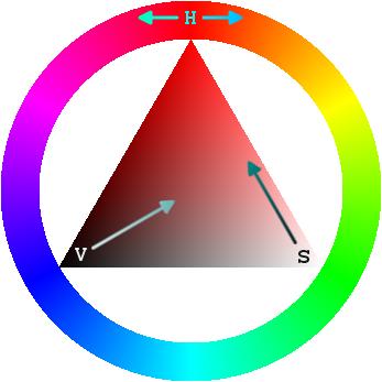 Color Wheel Simple English Wikipedia The Free Encyclopedia