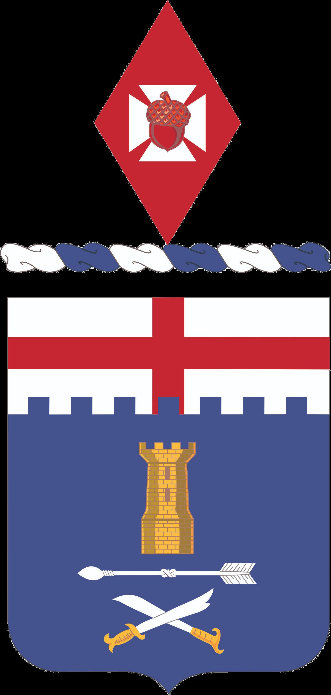 11th Infantry Regiment (United States)