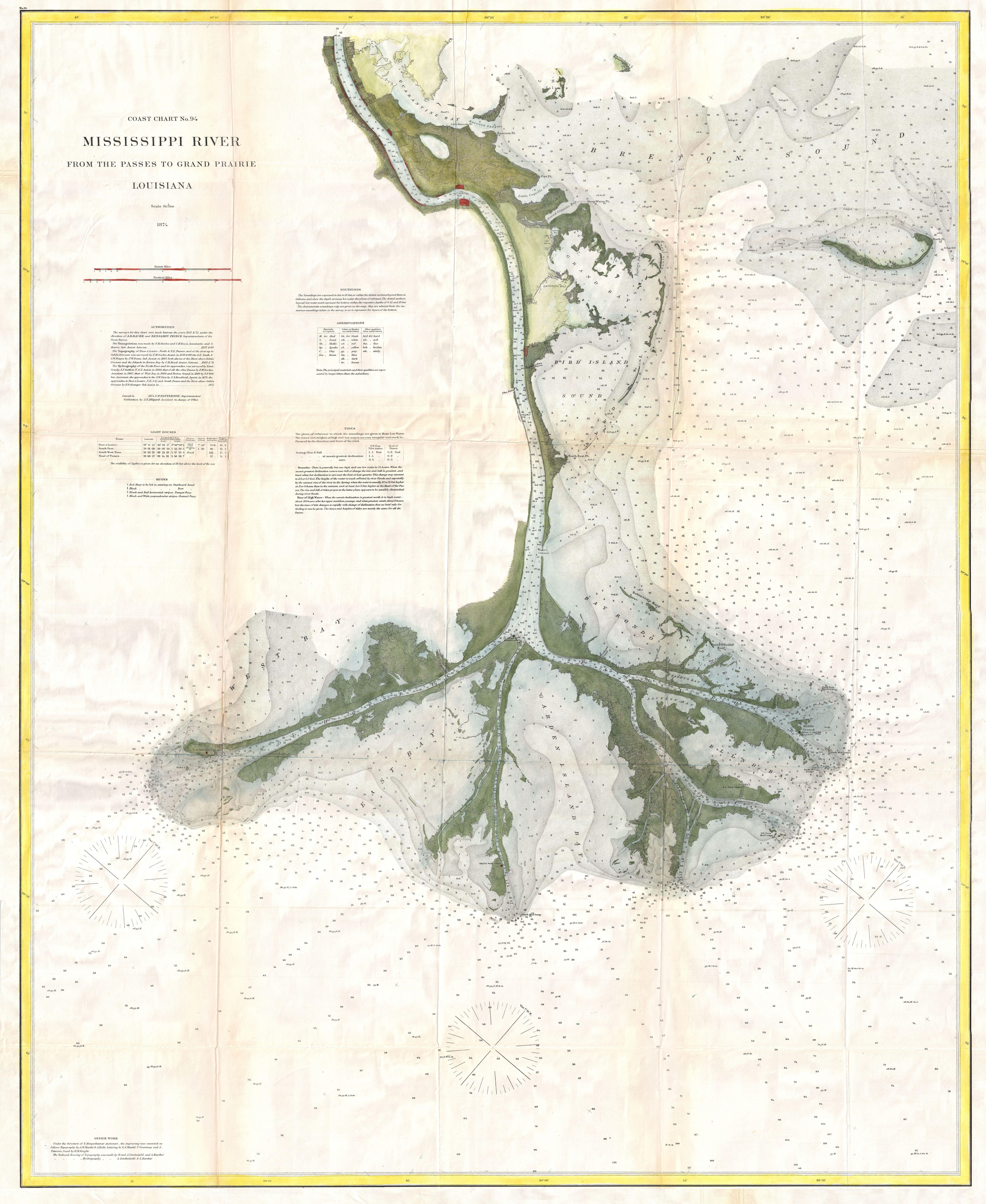 File1874 US Coast Survey Map Of The Mississippi Delta
