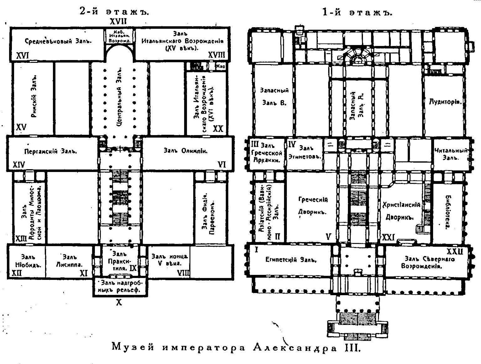 Vatican Floor Plan Museum Floor Plan Www Pixshark Com Images Galleries