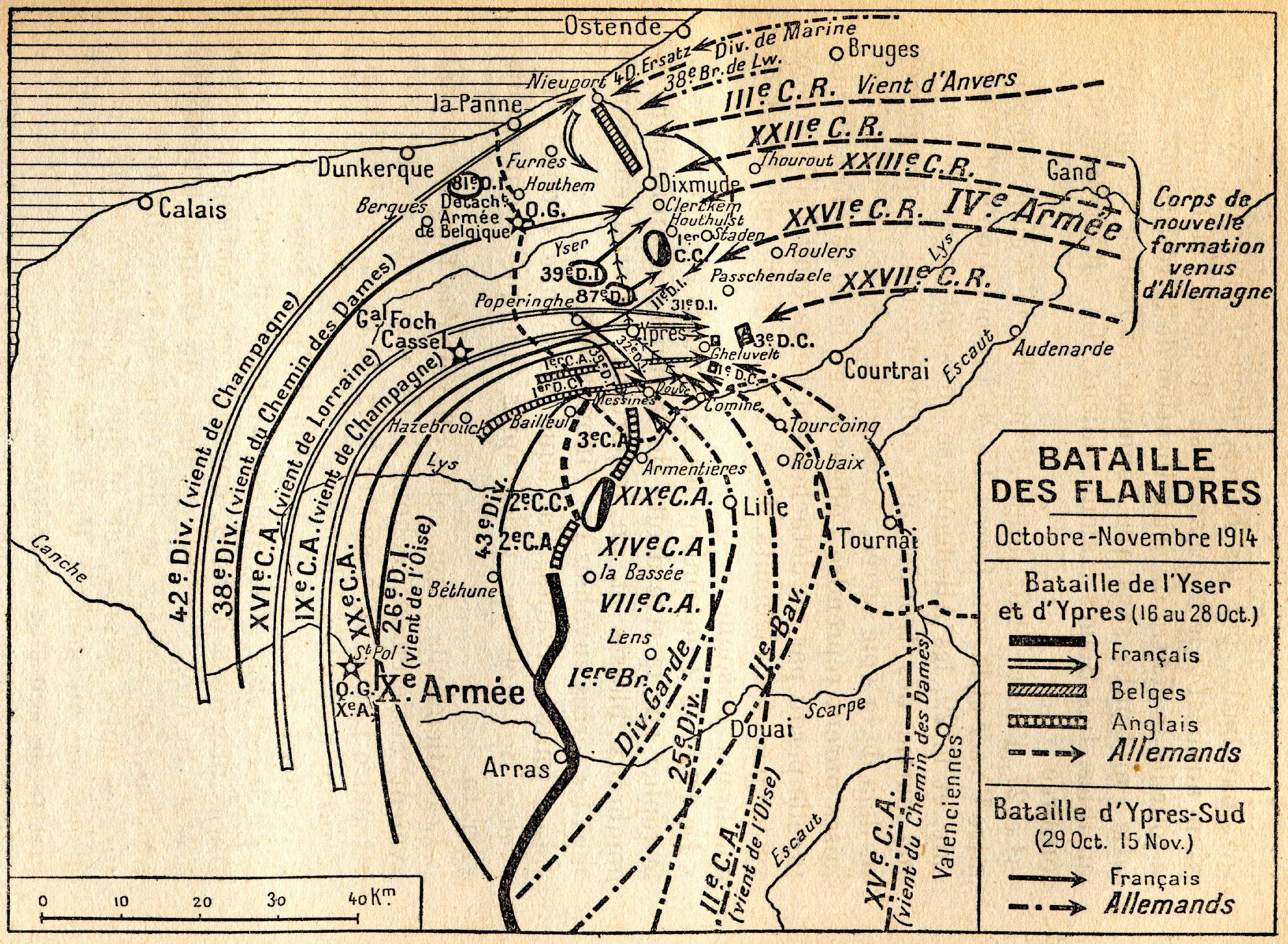 bataille des Flandes en octobre et novembre 1914