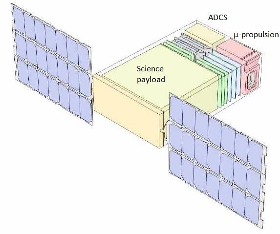 File:Biosentinel 6U CubeSat format.jpg