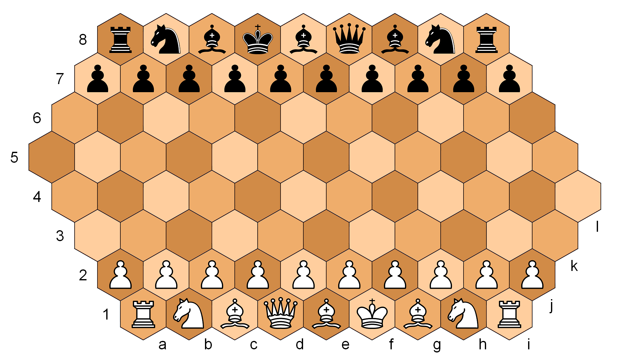 File:Brusky's hexagonal chess, init config.PNG - Wikipedia