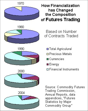 Futures Trading Composition.jpg