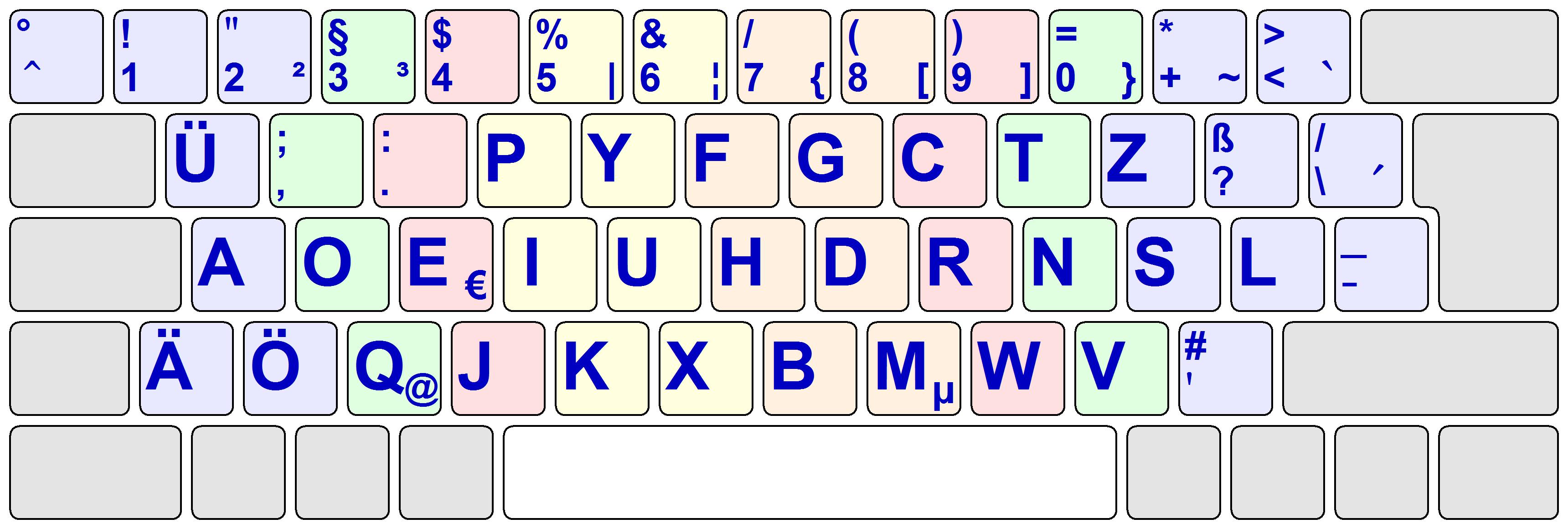 Tastaturbelegung Wikipedia